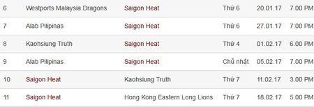Saigon Heat thi dau xuyen Tet - Anh 1
