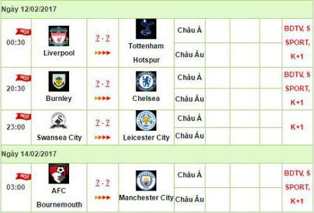 NHA truoc vong 25: Liverpool dau Tottenham, ngu ong dac loi - Anh 4