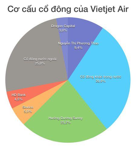 28/2, Vietjet Air chinh thuc len san voi gia 90.000 dong - Anh 2