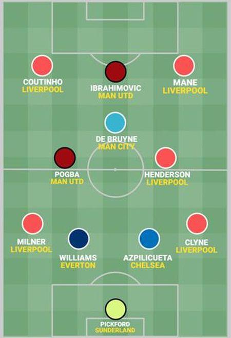 Pogba, Ibrahimovic va doi hinh choi sang tao nhat Premier League - Anh 13