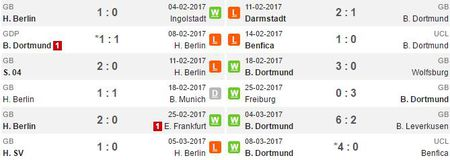 21h30 ngay 11/03, Hertha Berlin vs Dortmund: Tran cau 6 diem - Anh 2