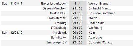 21h30 ngay 11/03, Hertha Berlin vs Dortmund: Tran cau 6 diem - Anh 5