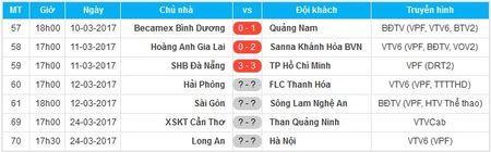 Hoa hu via TP.HCM, SHB Da Nang lo co hoi ap sat nhom dau - Anh 3