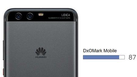 Camera Huawei P10 chi xep sau Google Pixels tren xep hang cua DxOMark - Anh 8