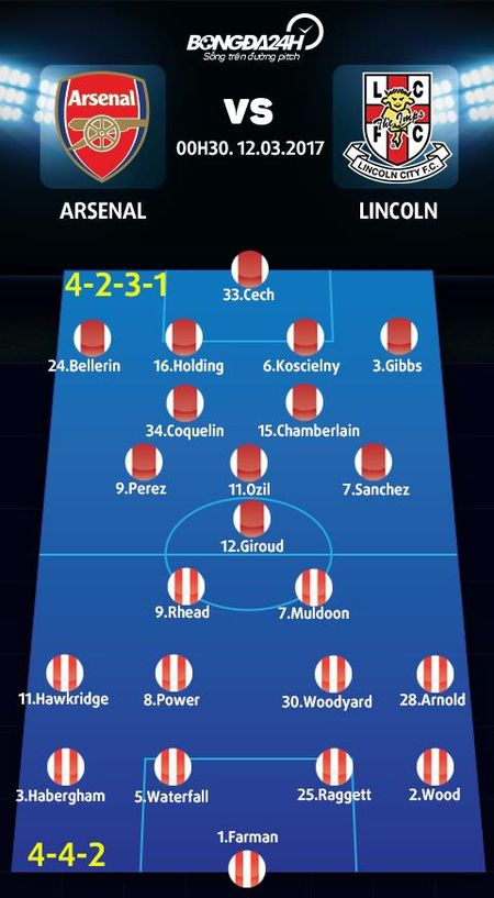 Arsenal vs Lincoln (0h30 ngay 12/3): Con dien cua Phao thu - Anh 4