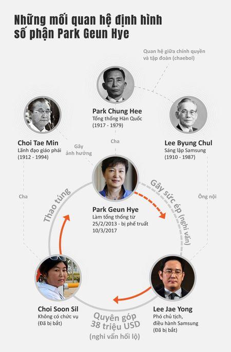 Park Geun Hye va hai lan roi Nha Xanh trong cay dang - Anh 4
