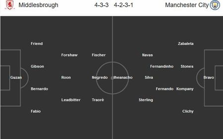 Ket qua tran Middlesbrough vs Man City, tu ket FA Cup - Anh 2