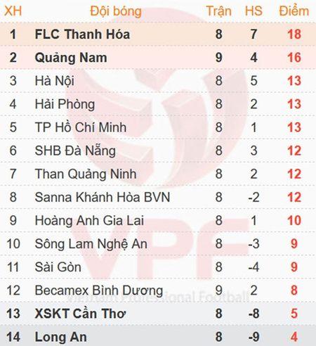 Truc tiep vong 9 V-League: HAGL quyet tim 3 diem truoc Khanh Hoa - Anh 1