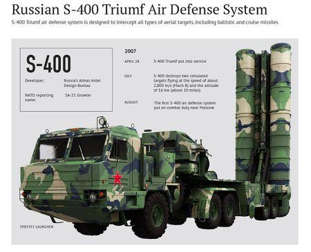 Nga 'nang tay tren' dong minh cua NATO - Anh 1