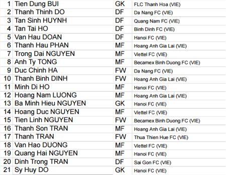 Danh sach cau thu bang E World Cup U20: Duc Chinh, Minh Di dau dan sao tre Ligue 1 - Anh 6