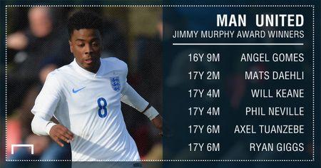 Em ho Nani xuat sac gianh giai thuong Jimmy Murphy cua Man Utd - Anh 8