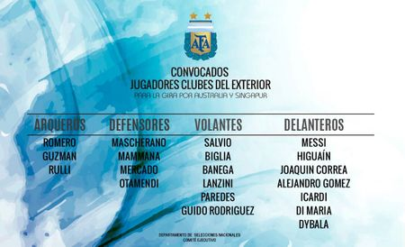 Mauro Icardi loai Aguero khoi doi tuyen Argentina - Anh 1