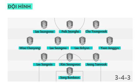 U20 Han Quoc vs U20 Guinea (0-0, H1): Fan nu lam nong khan dai - Anh 11
