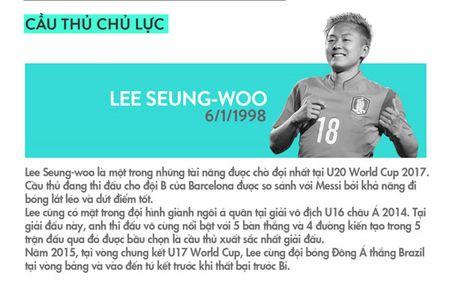 U20 Han Quoc vs U20 Guinea (0-0, H1): Fan nu lam nong khan dai - Anh 13