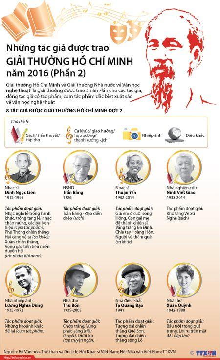 Nhung tac gia duoc trao Giai thuong Ho Chi Minh 2016 - Anh 1