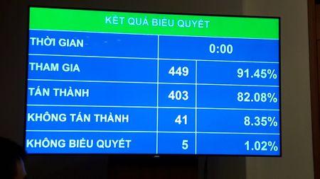 Chua tim ra gan 80% von thieu hut de giai phong mat bang Long Thanh - Anh 1