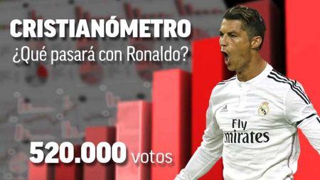 Ronaldo nho sieu co dua ve MU, fan Real khong con nhieu hy vong - Anh 1