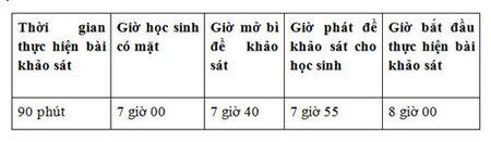 Gan 3.900 thi sinh dang ky du tuyen lop 6 Truong THPT chuyen Tran Dai Nghia - Anh 2