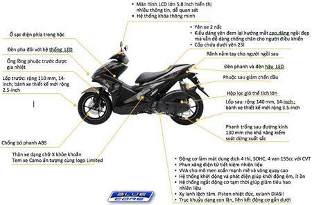 Yamaha cong bo gia ban NVX 155 phien ban gioi han tai Viet Nam - Anh 2
