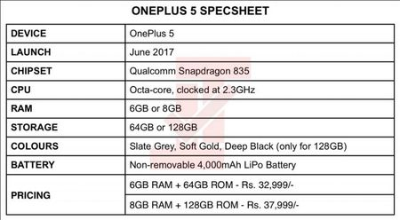 OnePlus 5 se co pin 4000mAh va 3 lua chon mau sac? - Anh 2