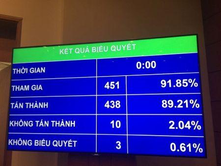 Quoc hoi chinh thuc thong qua du thao Luat Du lich sua doi - Anh 1