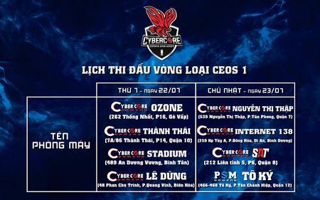 CyberCore Esports Open Series (CEOS) se co giai thuong 40 trieu dong - Anh 2