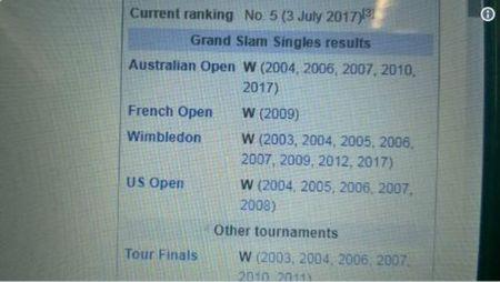 Dua so 1 the gioi nam 2017: Federer de doa Murray, Nadal - Anh 5