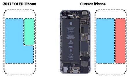 Bo ba iPhone 7, iPhone 7s va iPhone 8 co gi khac nhau? - Anh 8