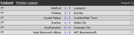 Clip: Bi duoi 2 nguoi, Chelsea bai tran truoc Burnley - Anh 2