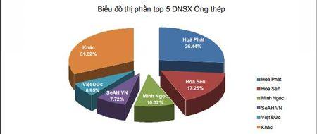 Xuat khau thep ong 7 thang dau nam tang 10,3% - Anh 2