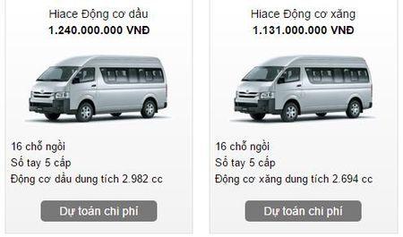 Bang gia oto Toyota chinh hang moi nhat thang 8/2017 - Anh 5