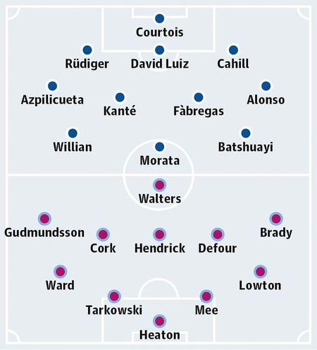 Chelsea vs Burnley: Nha DKVD thi uy suc manh - Anh 3