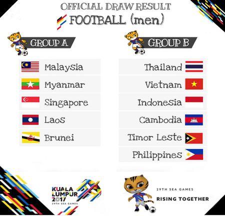 Lich thi dau cua U22 Viet Nam tai SEA Games 2017 - Anh 2