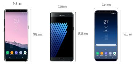 Tong hop tin don Galaxy Note 8: Camera kep, gia 20,4 trieu dong - Anh 3