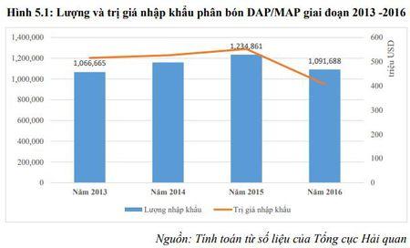 Viet Nam nhap sieu 637 trieu USD phan bon 7 thang dau nam - Anh 6