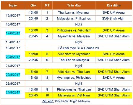 Thang Philippines 3-0, cac co gai vang Viet Nam co tran ra quan dep mat - Anh 3