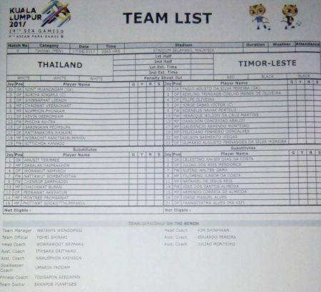 U22 Thai Lan vs Dong Timor: Nha vo dich the hien suc manh - Anh 2