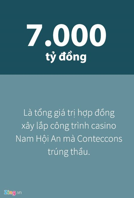 Khoi cong casino trong to hop 4 ty USD o Quang Nam - Anh 1