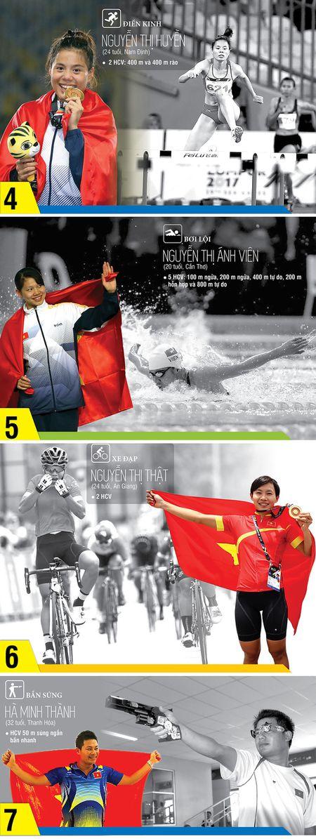 Rang danh Viet Nam tai dau truong SEA Games 29 - Anh 2