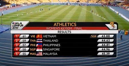 Tiep suc nu VN lan dau vuot Thai, pha ky luc SEA Games - Anh 4