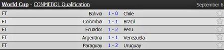 Suarez ghi ban khong the ngo, Uruguay tien sat ve den Nga - Anh 2