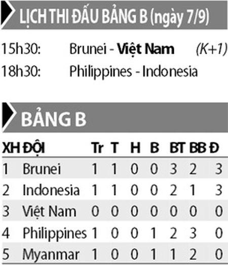 U18 Brunei vs U18 Viet Nam, 15h30 ngay 7/9: Ra quan thang loi? - Anh 2