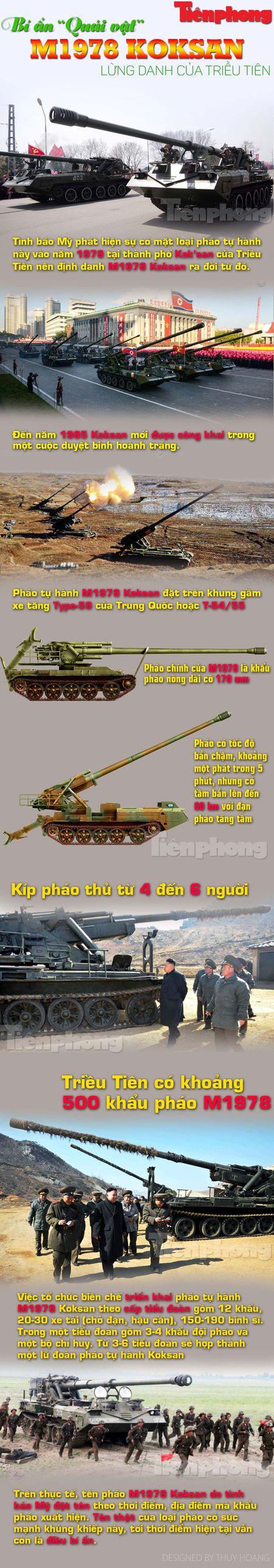 Bi an 'quai vat' M1978 Koksan lung danh cua Trieu Tien - Anh 1