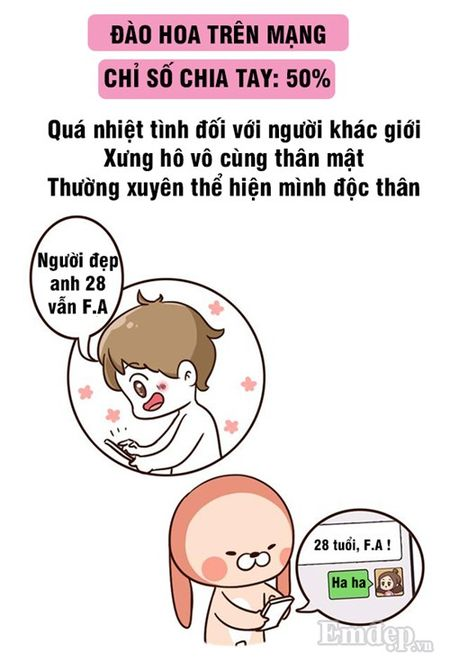 Cu lam nhung dieu nay thi chia tay chi la chuyen som muon - Anh 1