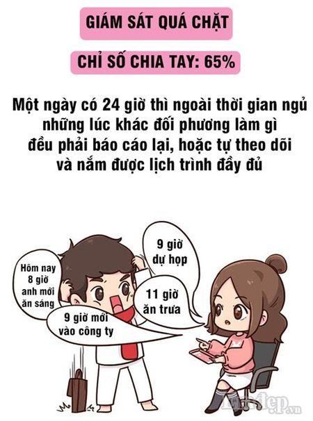 Cu lam nhung dieu nay thi chia tay chi la chuyen som muon - Anh 4