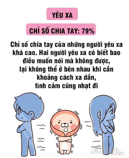 Cu lam nhung dieu nay thi chia tay chi la chuyen som muon - Anh 6
