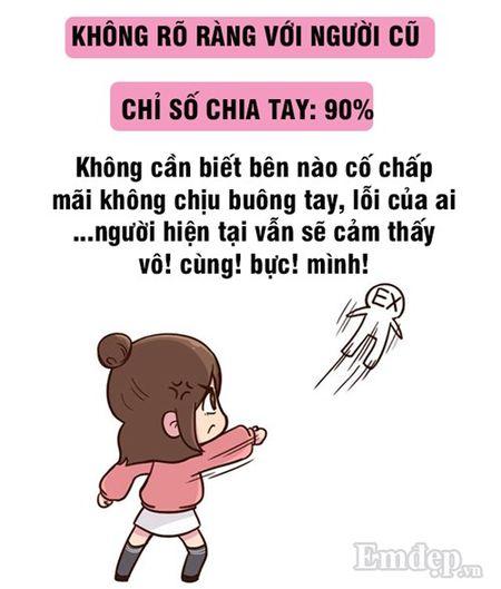 Cu lam nhung dieu nay thi chia tay chi la chuyen som muon - Anh 8