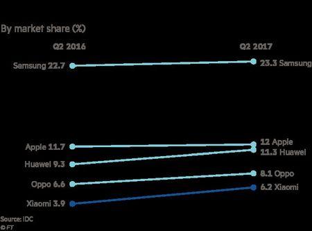 Xiaomi vuc day nho ket qua kinh doanh quy 2 tang vot - Anh 1