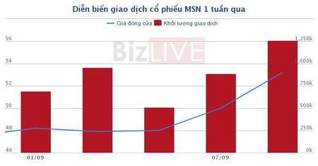 MSN - Co dong nam gai nem mat cho doi dieu gi? - Anh 1