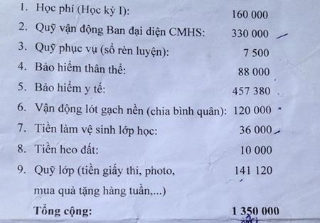Lap co che giam sat thu tien trong nha truong - Anh 1